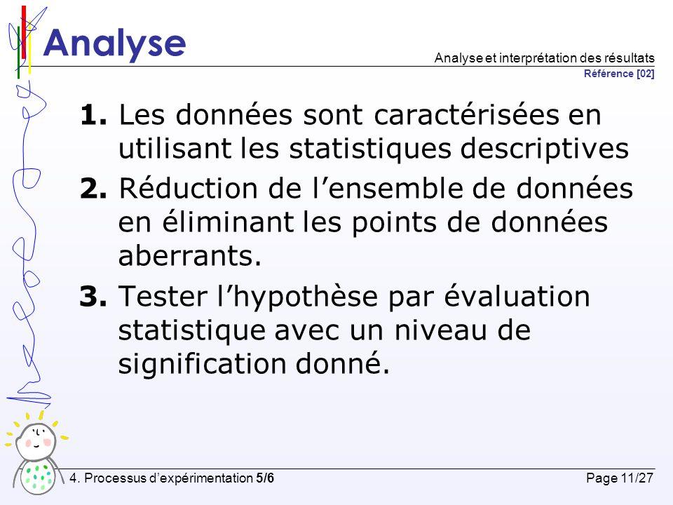 Analyse Analyse et interprétation des résultats. Référence [02] 1. Les données sont caractérisées en utilisant les statistiques descriptives.